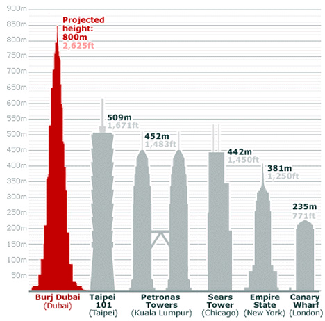 tallest_building_burj_dubai.jpg