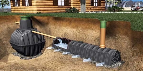 Укладка наружной канализации - что нужно знать