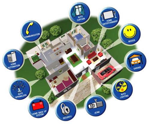 """Системы """"умный дом"""" - что они собой представляют?"""