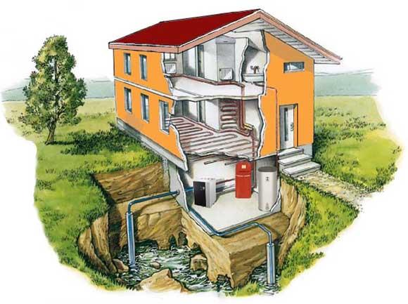 Тепловой насос отопления – внутреннее устройство и принцип работы