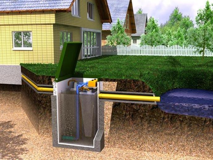Как оборудовать канализацию в частном доме