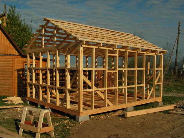 Строительство каркасной бани: коптильня harvia